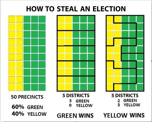 How_To_Steal_An_Election