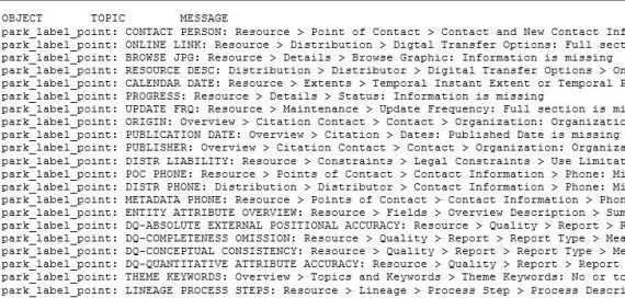 MetadataQAResultsTablePart1ParksDataErrorDetail.JPG